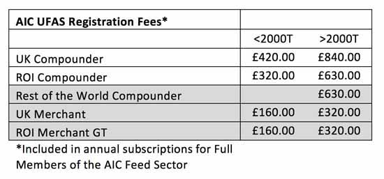 UFAS Fees Table